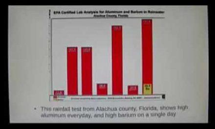 Chemtrails = Coal ash+aluminium