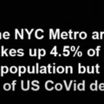 The New York Problem