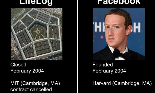 The suspicious history of Facebook…